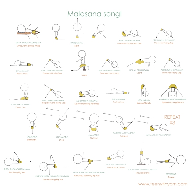 Focus-on-malasana