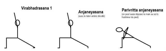 sequence-v1-anjaneyasana